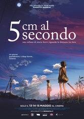 5 Centimetri al secondo